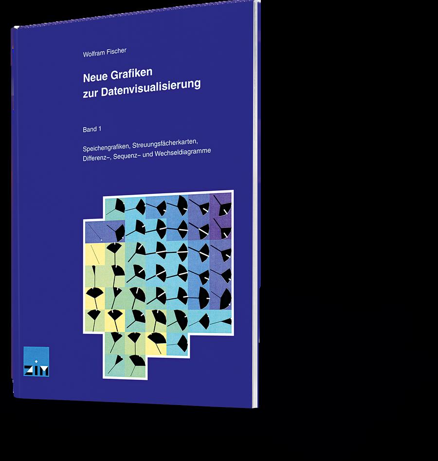 Wolfram Fischer: Neue Grafiken zur Datenvisualisierung. Band1. Speichergrafiken, Streuungsfäcerkarten, Differenz-, Sequenz- und Wechseldiagramme